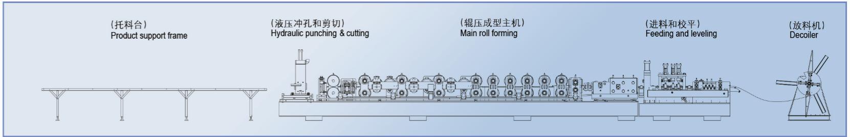 MF200 Machine